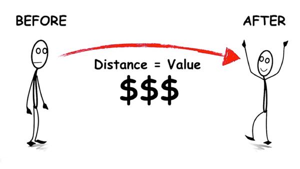 Что такое ценность (Value)?